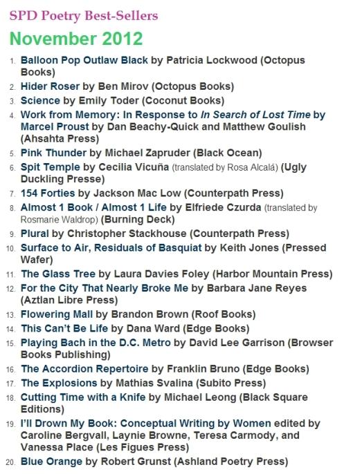 SPD Poetry Best-Sellers